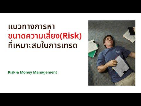 Risk Per Trade (size & shape)