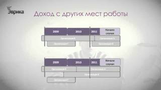 Расчет среднего заработка украина