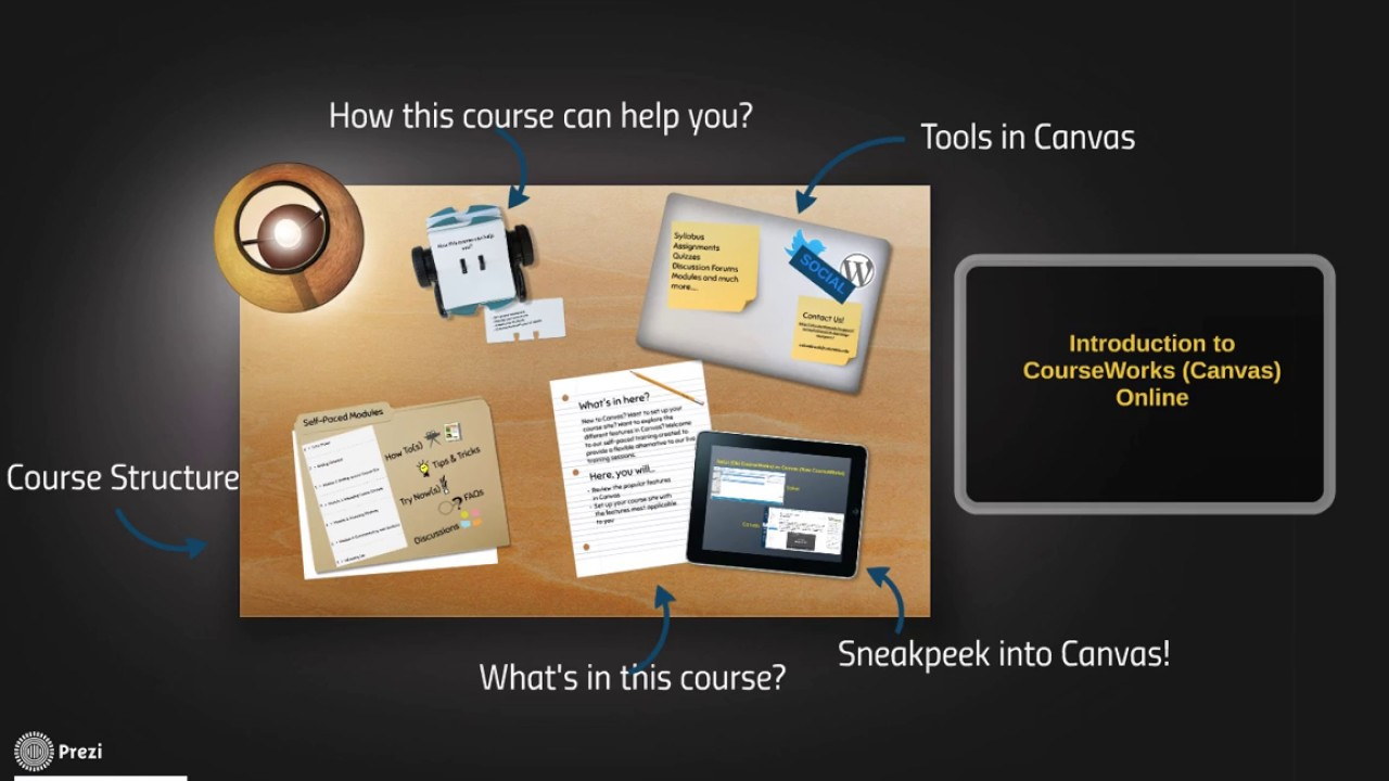 courseworks online Courseworks also offers has tools for scheduling meetings, assignments and online testing, and student collaboration in addition, some third-party tools.