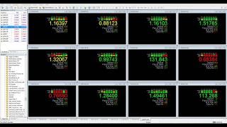Signal Bars - Forex MT4 Indicator at work