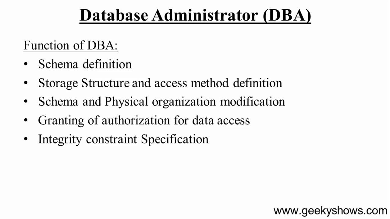 functions of database administrator 16. Database Administrator in Database Management System (Hindi ...
