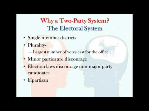 5.2- Textbook Lecture- The Two-Party System