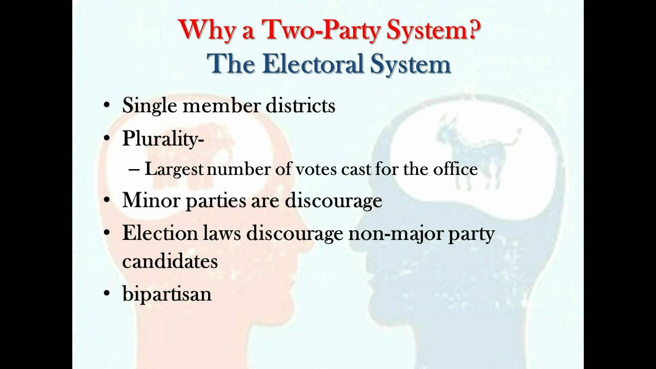 a history and the origins of the party systems in the united states Political parties in the united states are too decentralized for either party to take a national position and then enforce it at the state and local level we do not have a responsible party system.