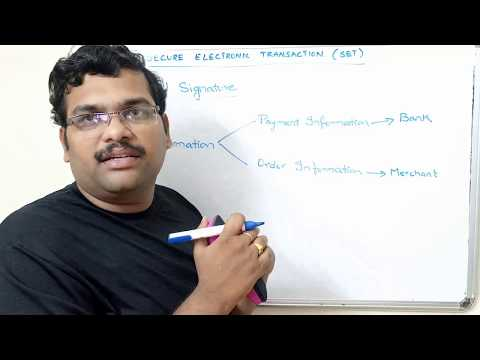 NETWORK SECURITY – SECURE ELECTRONIC TRANSACTION(SET) – PART 1