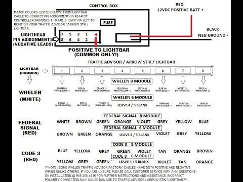 Whelen Liberty Light Bar Wiring Diagram | Wiring Diagram
