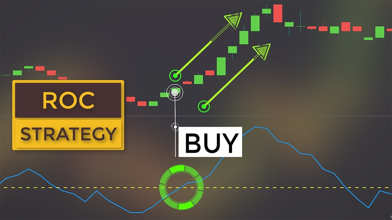 Powerful Rate Of Change Strategies To Forecast Price Momentum (Day Trading & Scalping)