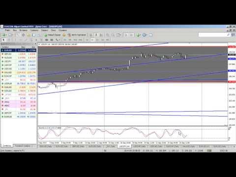 Среднесрочный анализ валютных курсов на Форекс от 26.09.2014