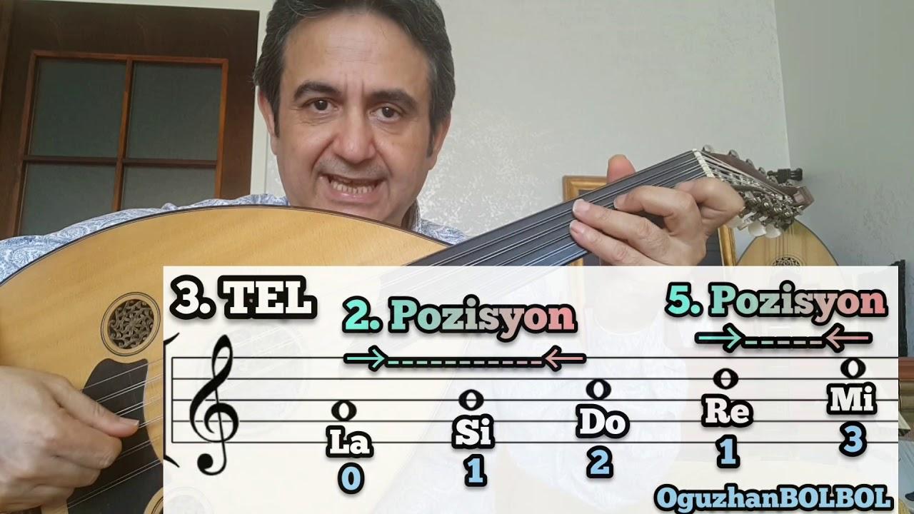 UD DERSİ / 7.DERS - Ud nota yerleri - Ud notaları - ud nasıl çalınır Ud 4-5-6. Tel nota yerleri