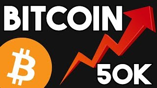 Will Bitcoin Continue To Grow In 2018? | Bitcoin Price Prediction & Technical Analysis