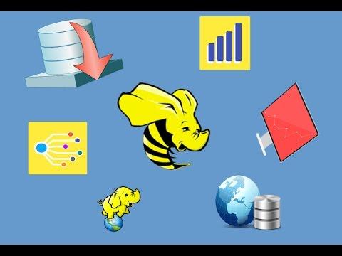 Big Data Internship Program Part 3 Big Data Analytics Using