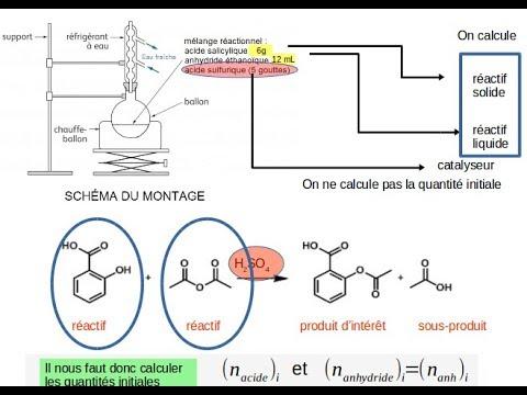 Comment Calculer Un Rendement Synthese En Chimie Organique Youtube