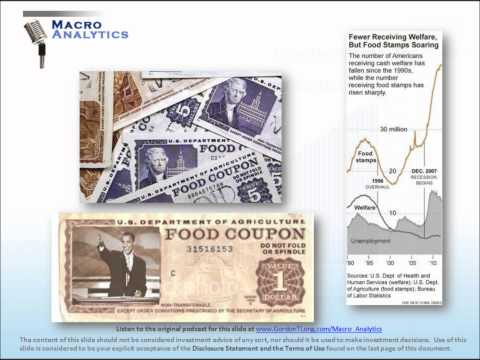 "05-10-12 - FALSE ECONOMIC GROWTH: Part II - ""REAL"" v Nominal Growth - Ty Andros .wmv"