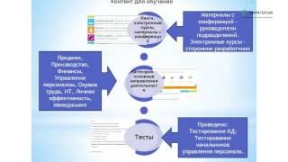 Внедрение системы дистанционного обучения в холдинге Евроцемент.