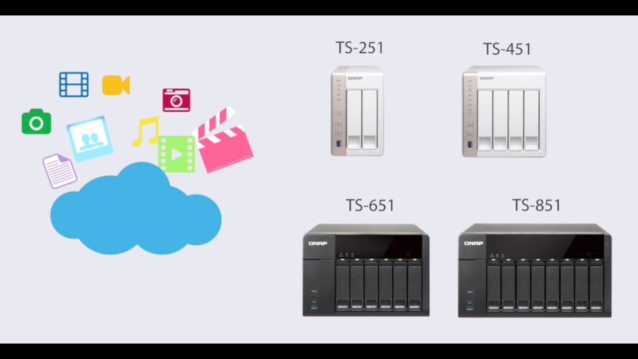 QNAP Turbo NAS TS-x51 series - On-the-fly & offline video transcoding for  SOHO/home users