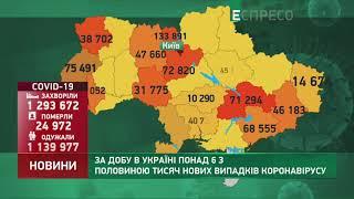 Коронавірус в Украі ні статистика за 19 лютого