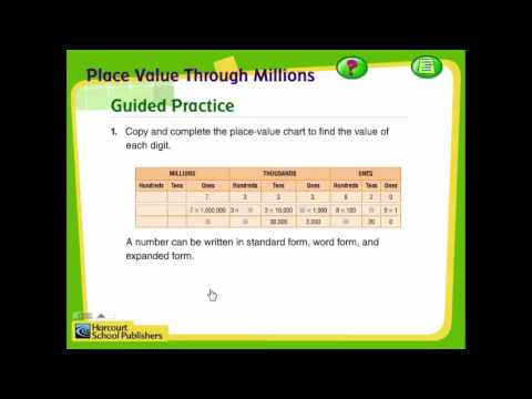 Place Value Through Millions Youtube