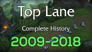 The Complete History Of Top Lane And The Top Lane META