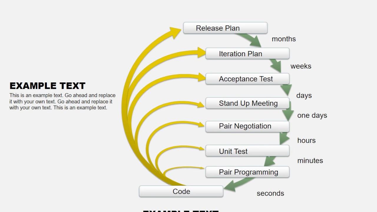 Extreme programming feedback loops powerpoint diagram youtube extreme programming feedback loops powerpoint diagram pooptronica