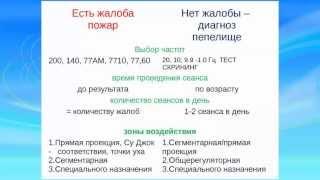 ДЭНАС терапия для лечения Кожных заболеваний и в Косметологии. Запись вебинара