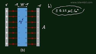 Üniversite Fizik 2 / Bölüm 1- Paralel Plakanın Elektrik Alanı ve İletken - Problem 1.8 Video Çözüm