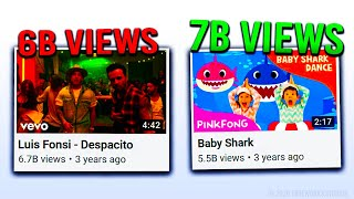 The Most Viewed Video Is About To Be SURPASSED! (oh no)