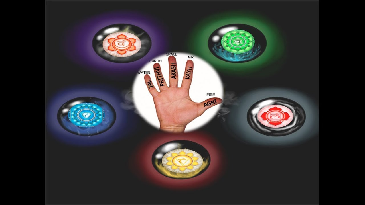 Learn simple 10 mudras for healing your body