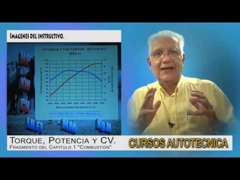 Torque y Potencia. Cual es la diferencia? De los Cursos AUTOTECNICA www.autotecnica.tv
