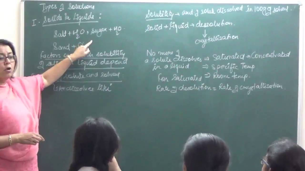 Chxii 2 02 types of solutions 2016 by shaillee kaushal pradeep kshetrapal channel