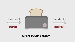 Understanding Control Systems, Part 1: Open-Loop Control Systems