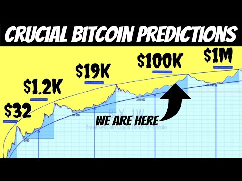 BTC From Zero To Hero   Crypto Experts Make Their Bitcoin Price Predictions For 2021 And Beyond!