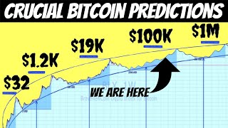 BTC From Zero to Hero | Crypto Experts Make Their Bitcoin Price Predictions For 2021 and Beyond!