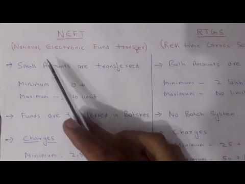 What is EFT, NEFT, RTGS and IMPS??? - YouTube