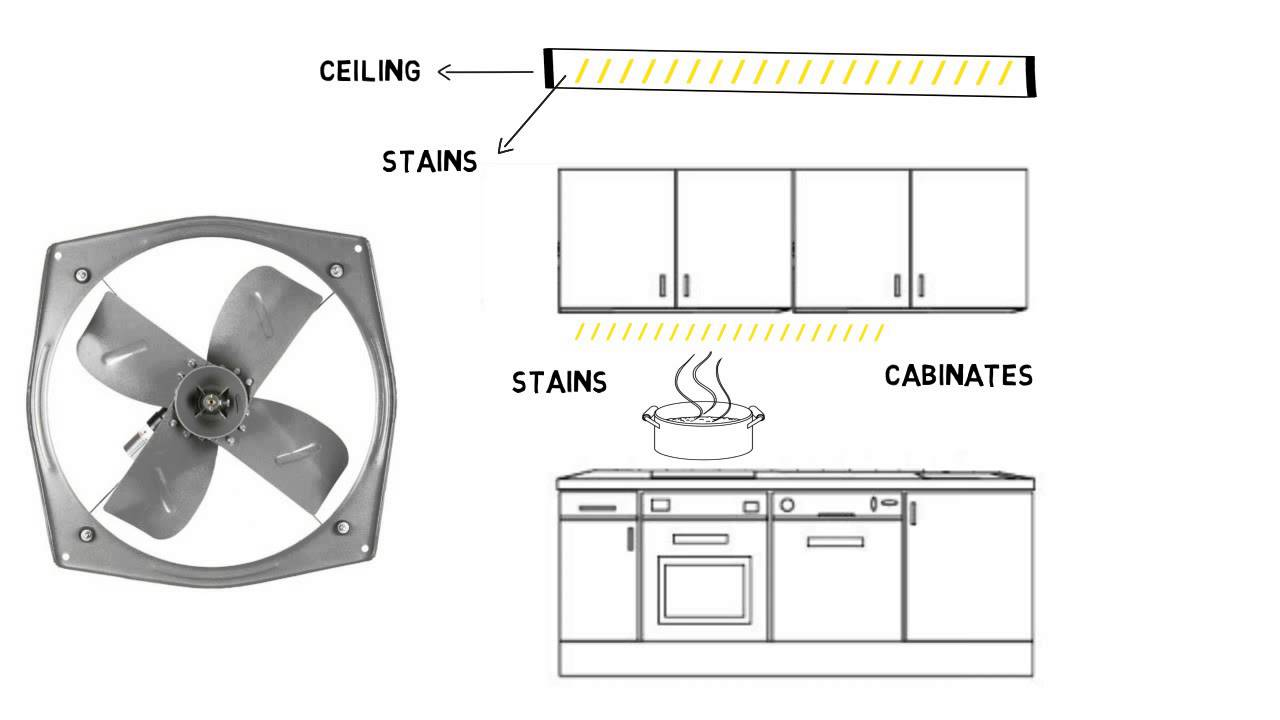 hight resolution of kitchen electric chimney vs exhaust fan for indian homes contractorbhai