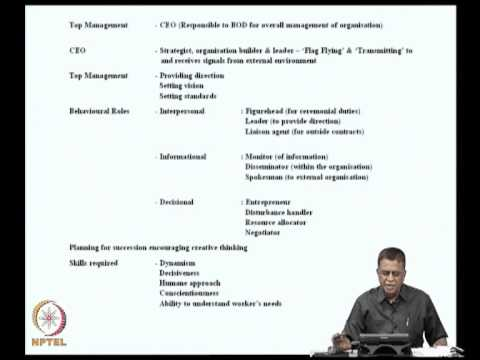 Mod-02 Lec-07 Board of Directors - Role and Functions