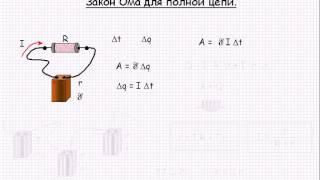 Электродинамика  Закон Ома для полной цепи  Урок 68
