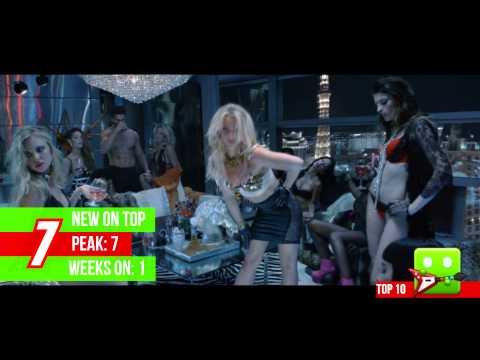 The Top 10 Music Videos «October/Octubre» 2013