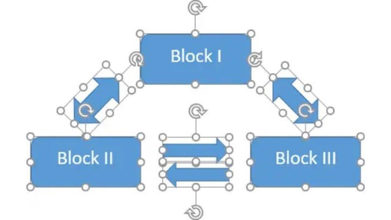Cách chọn và gộp các đối tượng thành một nhóm trong MS Word 2010