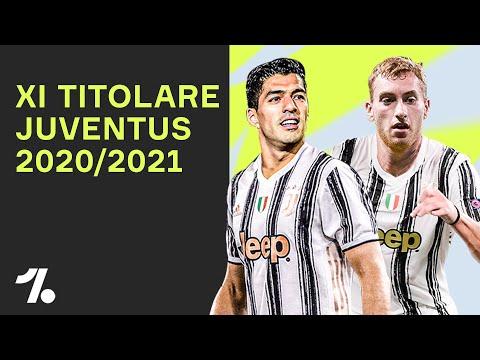 Calciomercato Juventus: un centravanti e un COLPO a centrocampo per Pirlo! ► XI Titolare