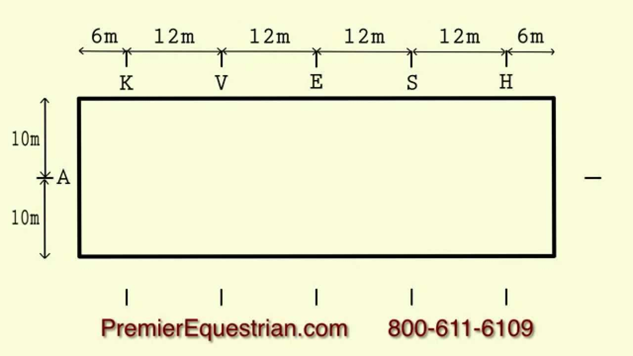 How to set up Dressage Letters 20x60 Arena - Premier Equestrian
