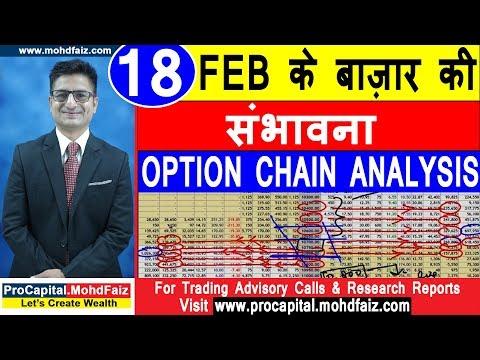 18 FEB के बाज़ार की संभावना  NIFTY OPTION CHAIN ANALYSIS