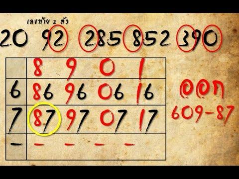 สูตรหวย 2ตัวล่าง  2/5/59 ให้เลขท้าย2ตัว (เข้า 5 งวด) 2พฤษภาคม 2559 หวยเด็ดงวดนี้