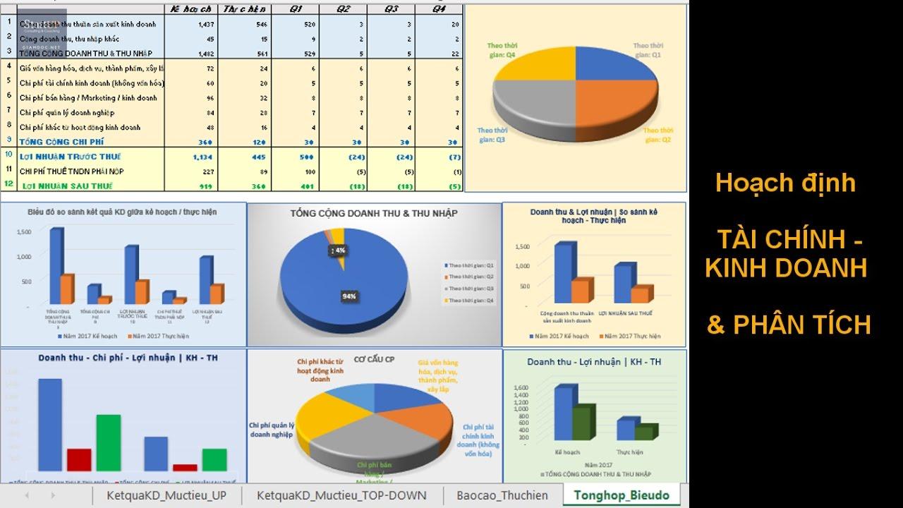 Hướng dẫn lập kế hoạch tài chính & kiểm soát dòng tiền