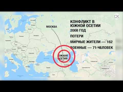 Вооруженные конфликты с участием России в XXI веке