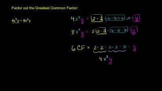 GCF to Factor a Polynomial