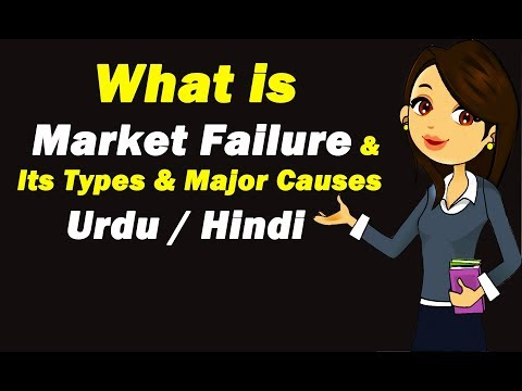 What is Market Failure & its Types or Major causes ? Urdu / Hindi