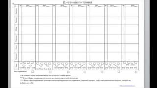 Как заполнять дневник питания? http://okaybeauty.ru/