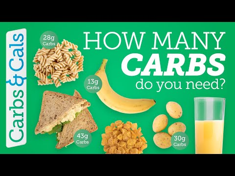 CARBS: How many do you need each day?