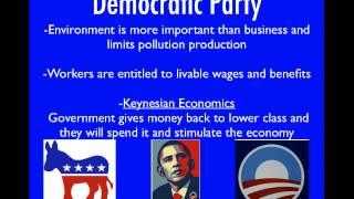 Understanding the Democratic Party
