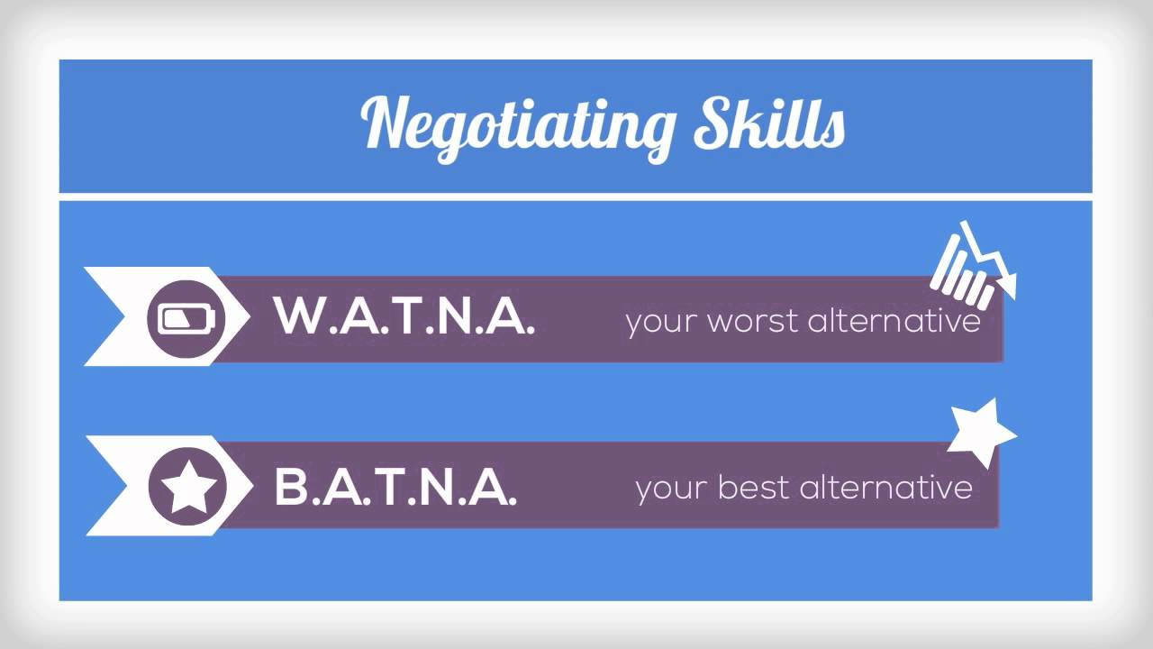 Negotiation Skills Trainer Tips - YouTube