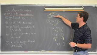Gambar cover Solving Linear Equations